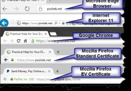 Browser Padlock